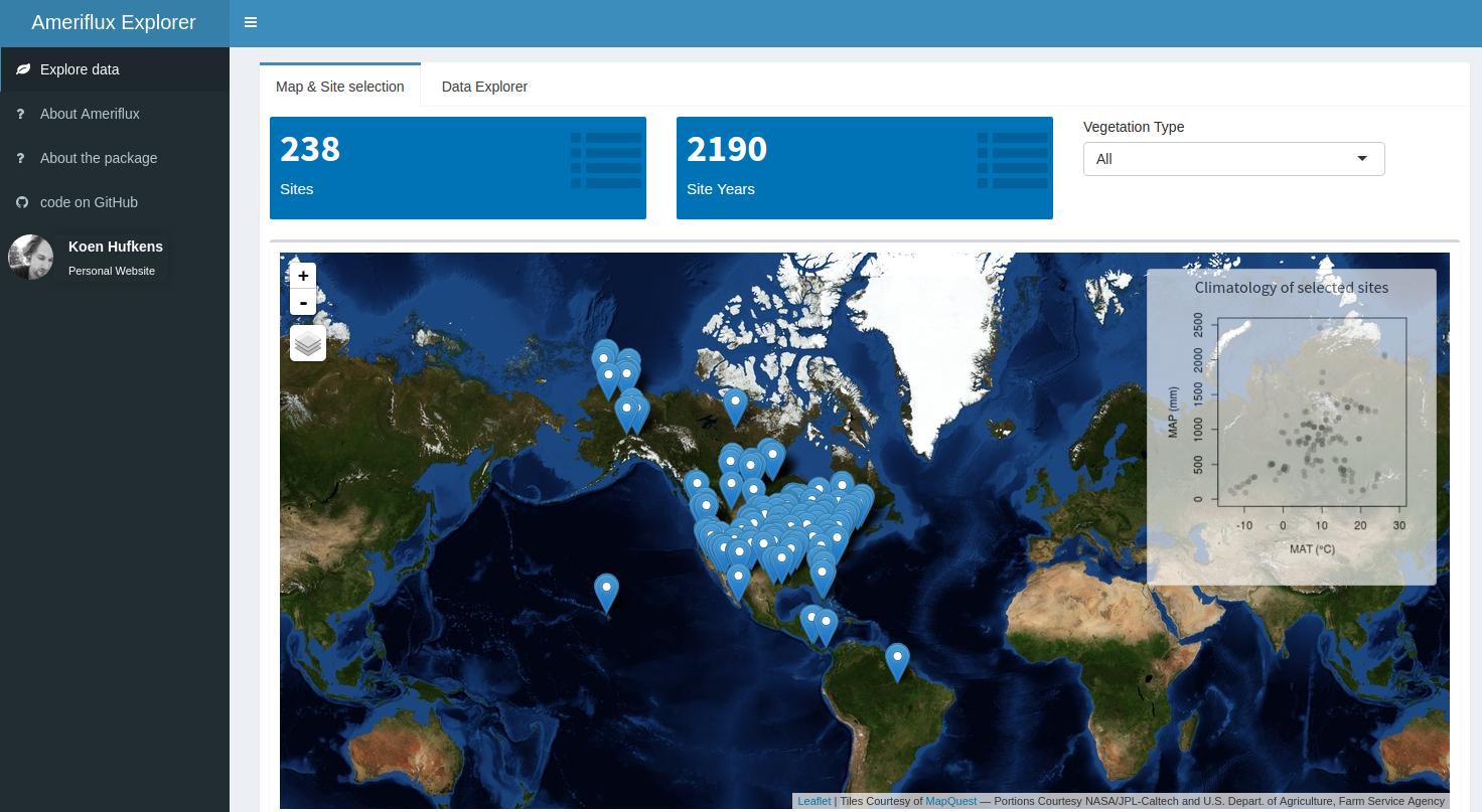 AmeriFluxR: a R toolbox to facilitate Ameriflux Level2 data
